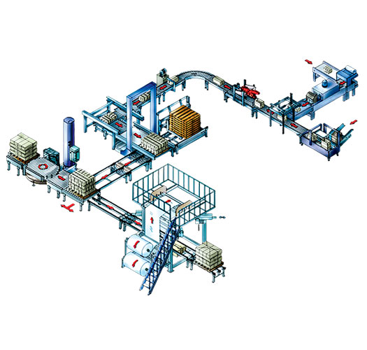 Packing System - 3